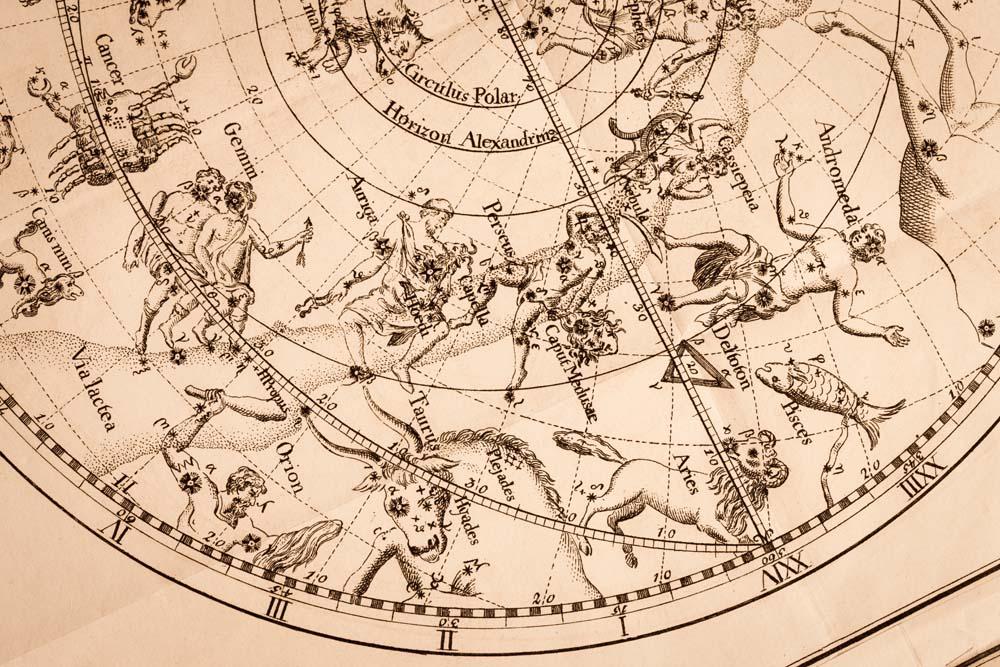 Винтажная карта