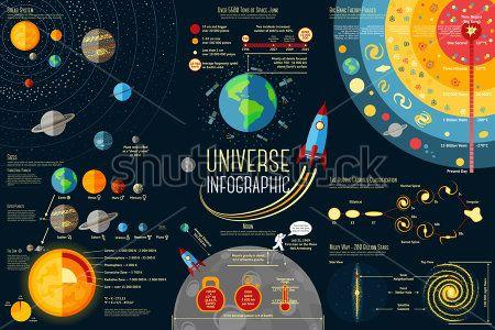 Инфографика солнечной системы